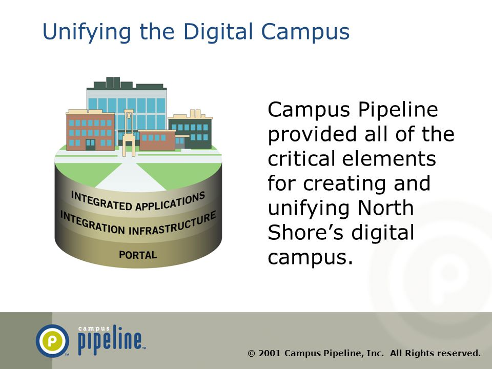 © 2001 Campus Pipeline, Inc. All Rights reserved.
