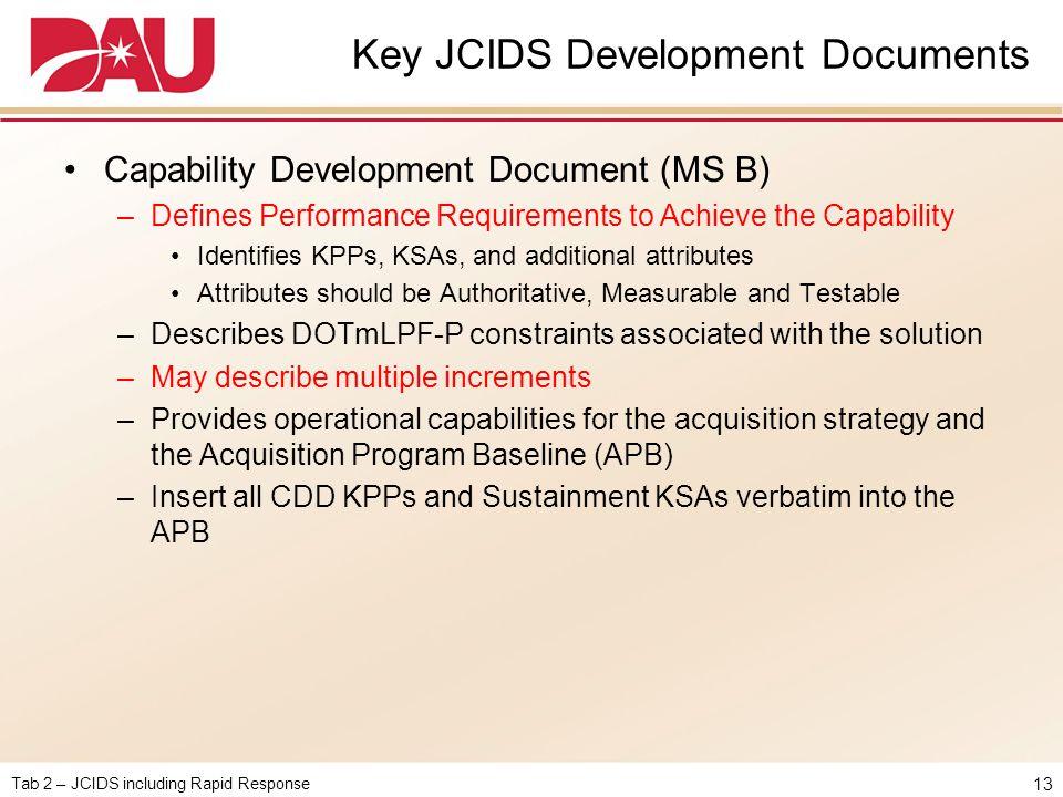 Tab 2 – JCIDS including Rapid Response Key JCIDS Development Documents Capability Development Document (MS B) –Defines Performance Requirements to Ach