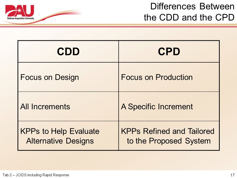 Tab 2 – JCIDS including Rapid Response Differences Between the CDD and the CPD CDDCPD Focus on DesignFocus on Production All IncrementsA Specific Incr