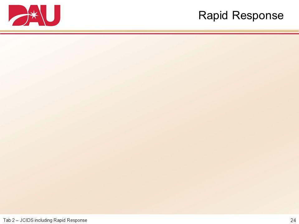 Tab 2 – JCIDS including Rapid Response Rapid Response 24