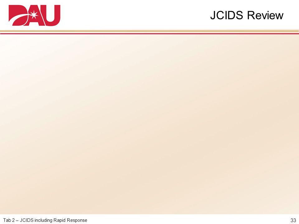 Tab 2 – JCIDS including Rapid Response JCIDS Review 33