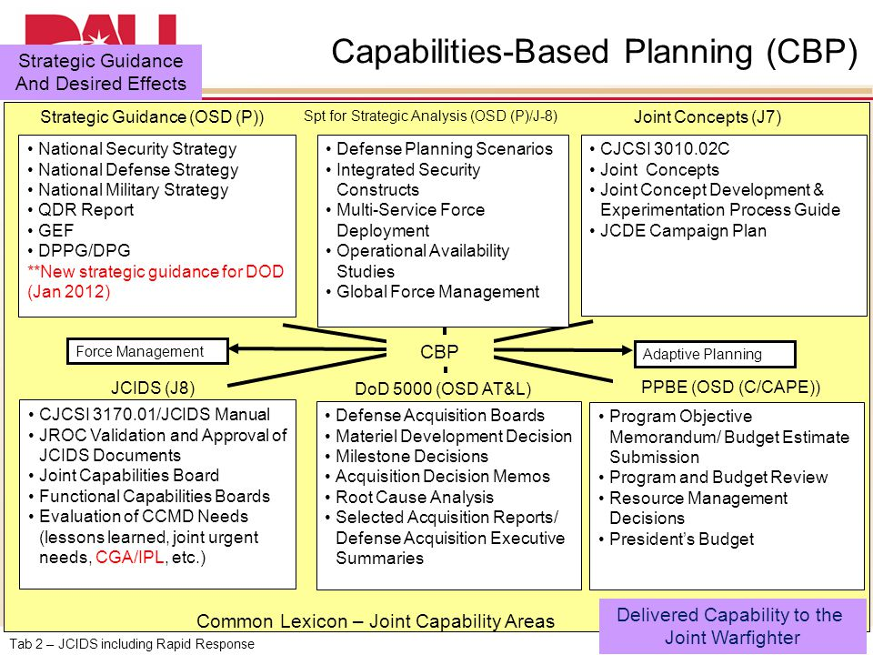 Tab 2 – JCIDS including Rapid Response Key JCIDS Development Documents Capability Production Document (CPD) (MS C) –Supports Production and Development of one increment –Documents Authoritative, Testable Capabilities –Support Production, Testing, and Deployment May describe Incremental Production and Deployment –No New Requirements –Must meet Operational Performance Attributes 16