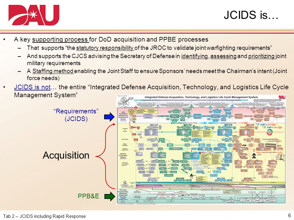 Tab 2 – JCIDS including Rapid Response Differences Between the CDD and the CPD CDDCPD Focus on DesignFocus on Production All IncrementsA Specific Increment KPPs to Help Evaluate Alternative Designs KPPs Refined and Tailored to the Proposed System 17