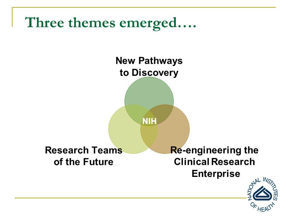 Three themes emerged…. NIH