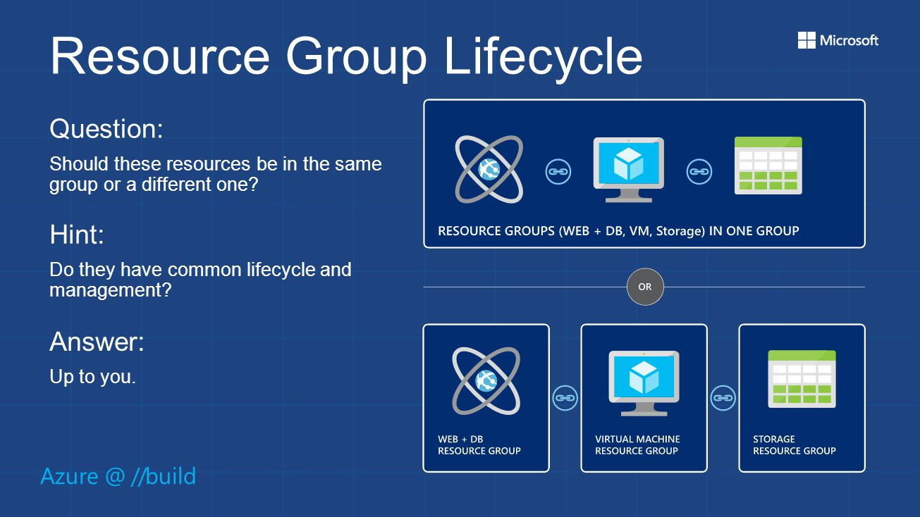 Azure @ //build Resource Group Lifecycle Question: Should these resources be in the same group or a different one.