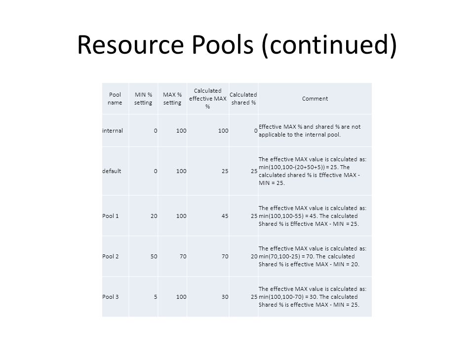 Workload Groups A container for session requests that are similar to how they are classified.
