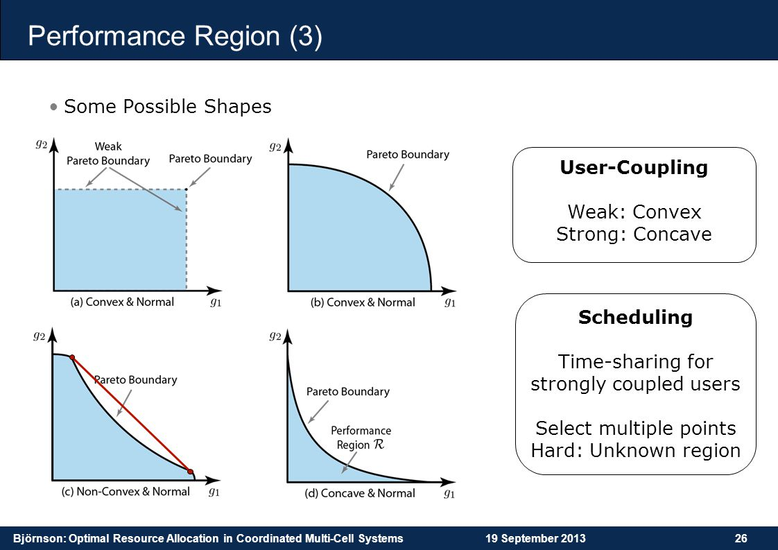 Björnson: Optimal Resource Allocation in Coordinated Multi-Cell Systems19 September 201326 Performance Region (3) Some Possible Shapes User-Coupling W