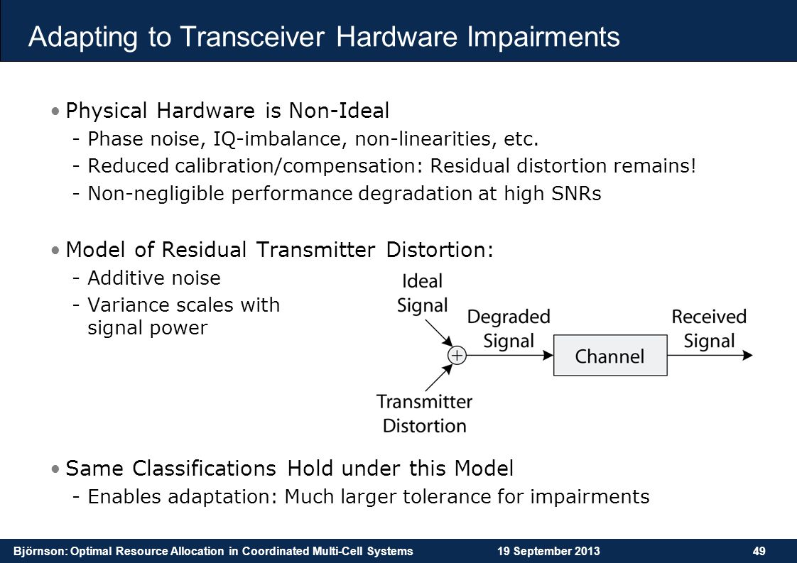 Björnson: Optimal Resource Allocation in Coordinated Multi-Cell Systems19 September 201349 Adapting to Transceiver Hardware Impairments Physical Hardw