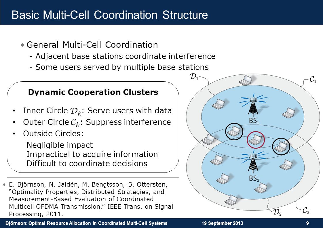 Björnson: Optimal Resource Allocation in Coordinated Multi-Cell Systems19 September 20139 Basic Multi-Cell Coordination Structure General Multi-Cell C