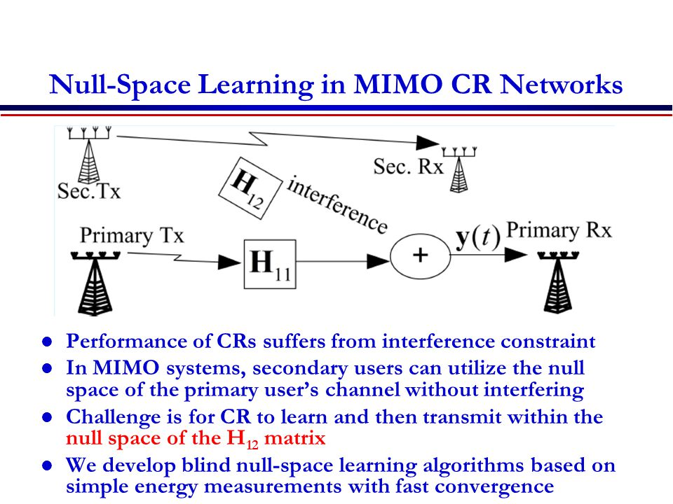 Null-Space Learning in MIMO CR Networks Performance of CRs suffers from interference constraint In MIMO systems, secondary users can utilize the null
