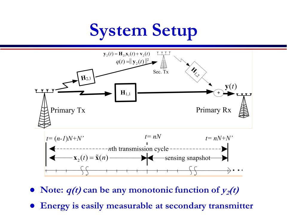 System Setup Note: q(t) can be any monotonic function of y 2 (t) Energy is easily measurable at secondary transmitter