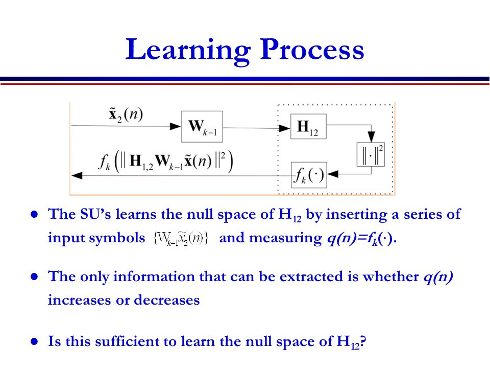 Learning Process The SU's learns the null space of H 12 by inserting a series of input symbols and measuring q(n)=f k (  ). The only information that