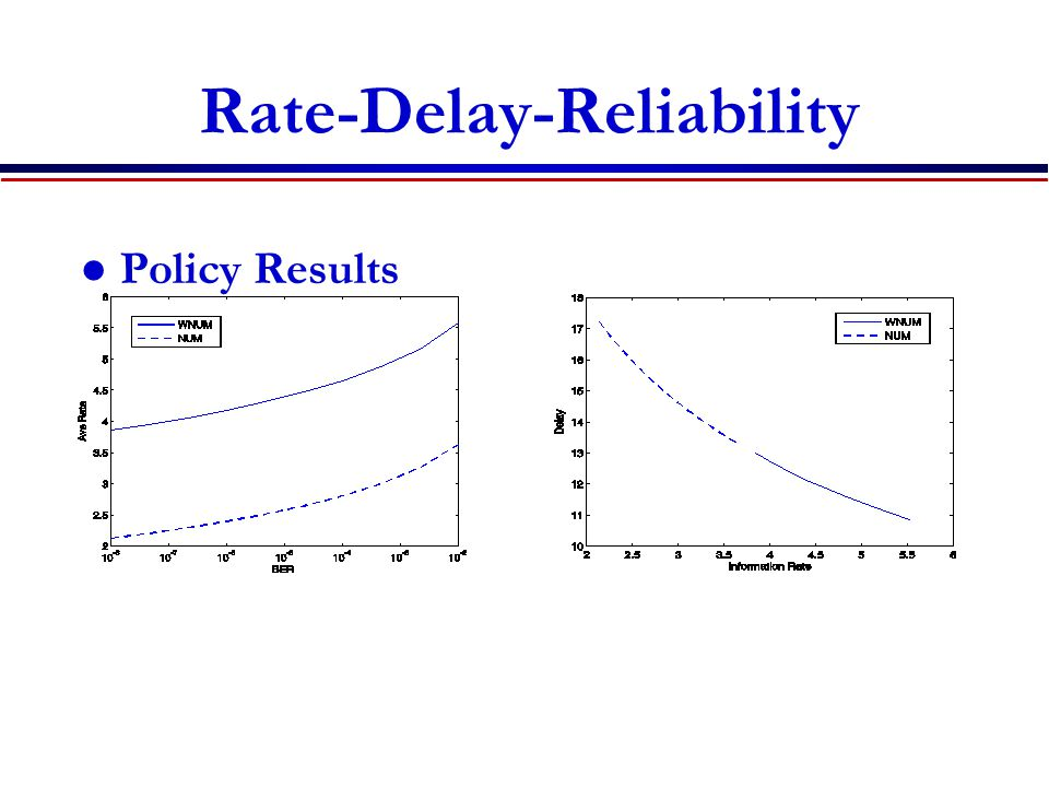 Rate-Delay-Reliability Policy Results