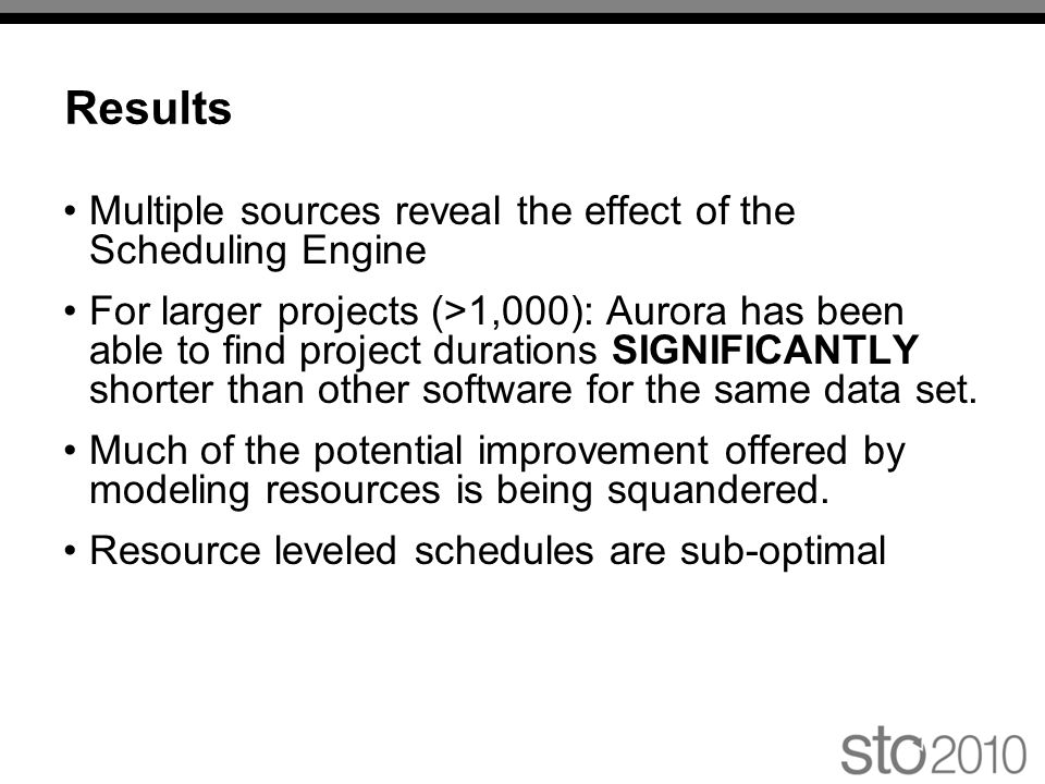 Results Multiple sources reveal the effect of the Scheduling Engine For larger projects (>1,000): Aurora has been able to find project durations SIGNIFICANTLY shorter than other software for the same data set.