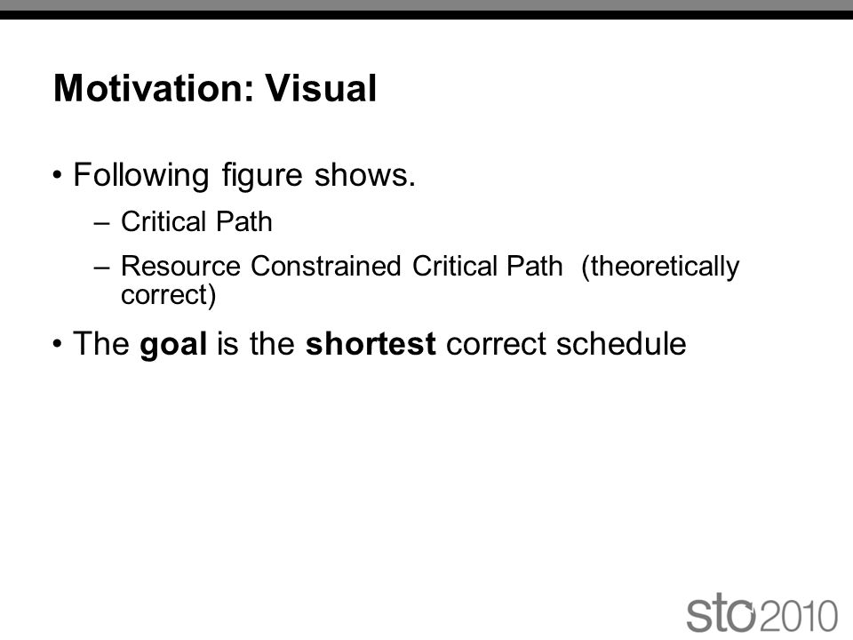 Motivation: Visual Following figure shows.