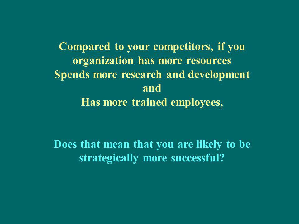 Compared to your competitors, if you organization has more resources Spends more research and development and Has more trained employees, Does that me