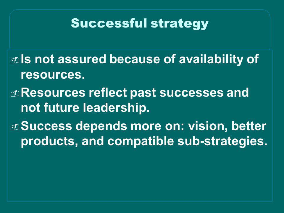© 2003 Simchi-Levi, Kaminsky, Simchi-Levi Successful strategy  Is not assured because of availability of resources.  Resources reflect past successe