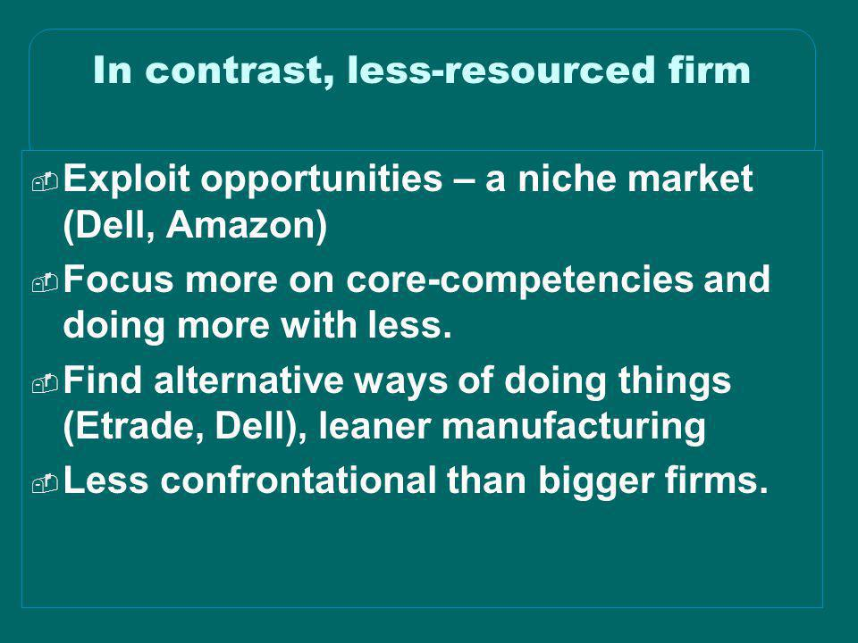 © 2003 Simchi-Levi, Kaminsky, Simchi-Levi In contrast, less-resourced firm  Exploit opportunities – a niche market (Dell, Amazon)  Focus more on cor