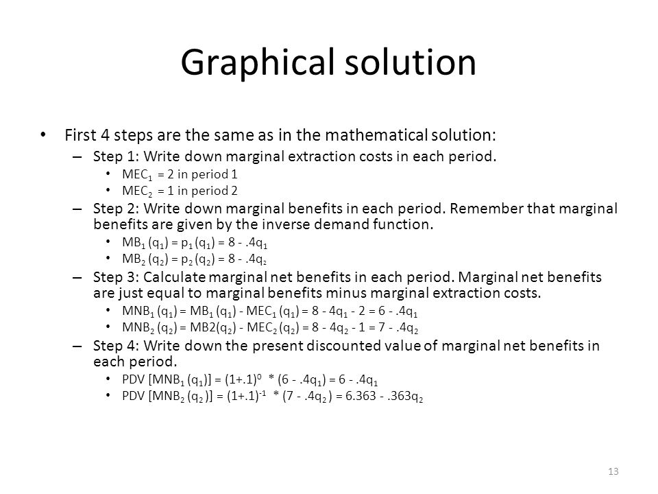 First 4 steps are the same as in the mathematical solution: – Step 1: Write down marginal extraction costs in each period.