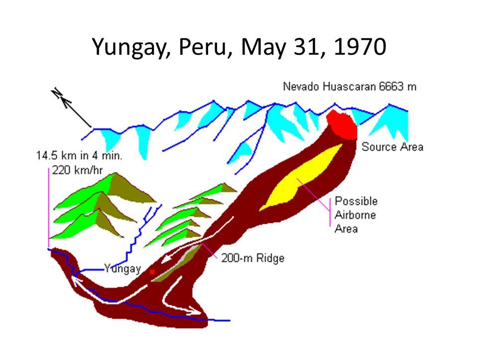 Yungay, Peru, May 31, 1970