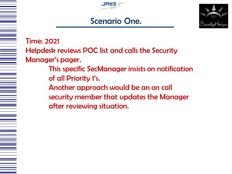 Time: 2021 Helpdesk reviews POC list and calls the Security Manager's pager.