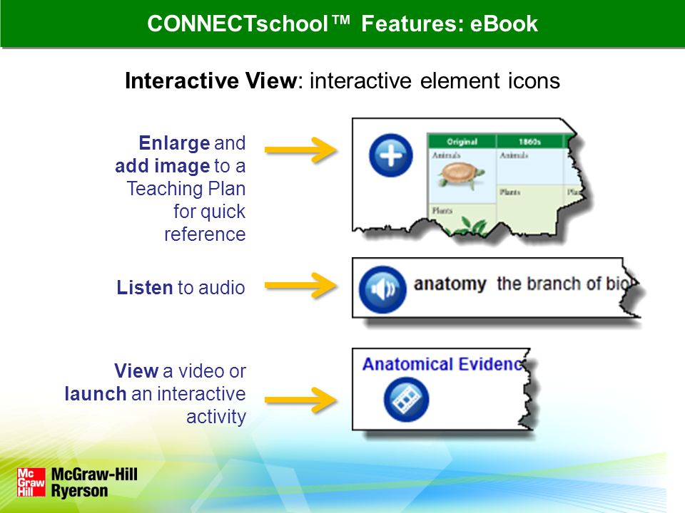 Interactive View: interactive element icons Enlarge and add image to a Teaching Plan for quick reference Listen to audio View a video or launch an interactive activity CONNECTschool™ Features: eBook