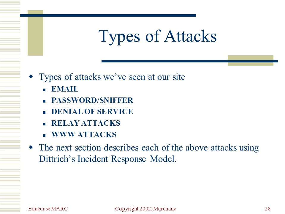Educause MARC Copyright 2002, Marchany27 The Doom Scenario SC Attack The Server Good Sysadmin Practices Install Sniffer Install Encryption  Attachments -NetBus -B02K No Effective Defense if the Client is PC/Mac