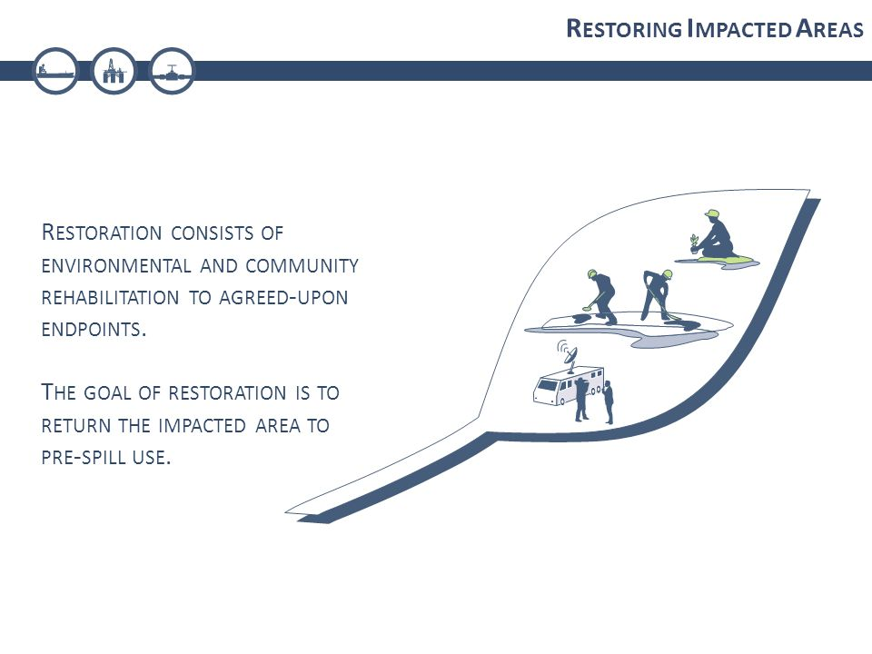 R ESTORING I MPACTED A REAS R ESTORATION CONSISTS OF ENVIRONMENTAL AND COMMUNITY REHABILITATION TO AGREED - UPON ENDPOINTS.