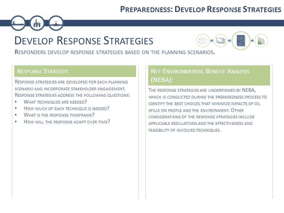 D EVELOP R ESPONSE S TRATEGIES P REPAREDNESS : D EVELOP R ESPONSE S TRATEGIES R ESPONSE STRATEGIES ARE DEVELOPED FOR EACH PLANNING SCENARIO AND INCORPORATE STAKEHOLDER ENGAGEMENT.
