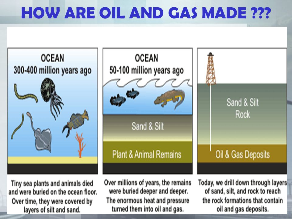 HOW ARE OIL AND GAS MADE ???