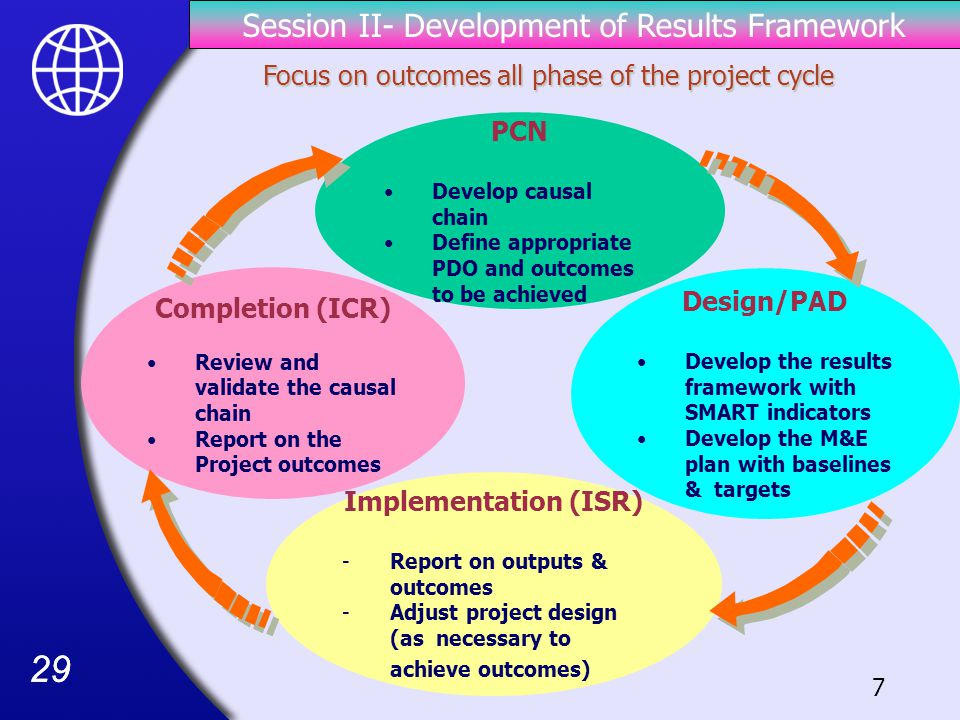 29 7 Design/PAD Develop the results framework with SMART indicators Develop the M&E plan with baselines & targets PCN Develop causal chain Define appropriate PDO and outcomes to be achieved Completion (ICR) Review and validate the causal chain Report on the Project outcomes Implementation (ISR) -Report on outputs & outcomes -Adjust project design (as necessary to achieve outcomes) Focus on outcomes all phase of the project cycle Session II- Development of Results Framework