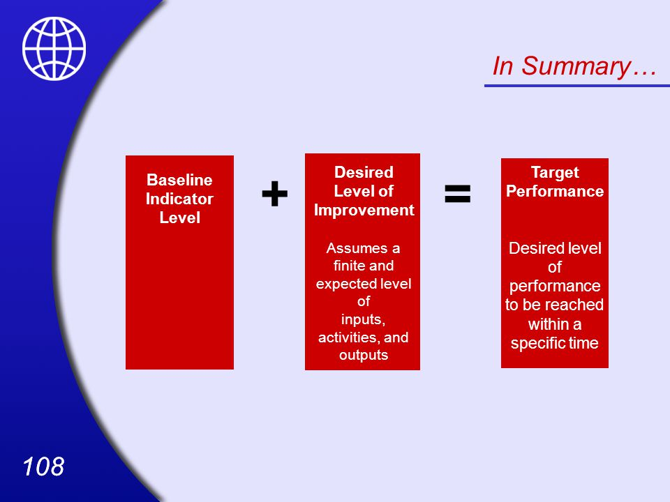 108 Baseline Indicator Level Desired Level of Improvement Assumes a finite and expected level of inputs, activities, and outputs Target Performance Desired level of performance to be reached within a specific time += In Summary…
