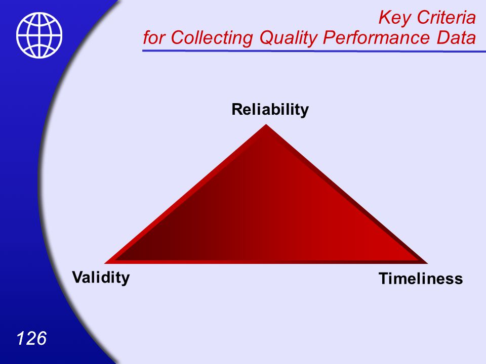 126 Key Criteria for Collecting Quality Performance Data Reliability Validity Timeliness