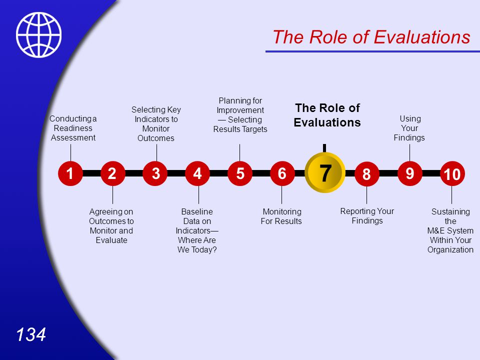 134 The Role of Evaluations Conducting a Readiness Assessment Agreeing on Outcomes to Monitor and Evaluate Selecting Key Indicators to Monitor Outcomes Baseline Data on Indicators— Where Are We Today.