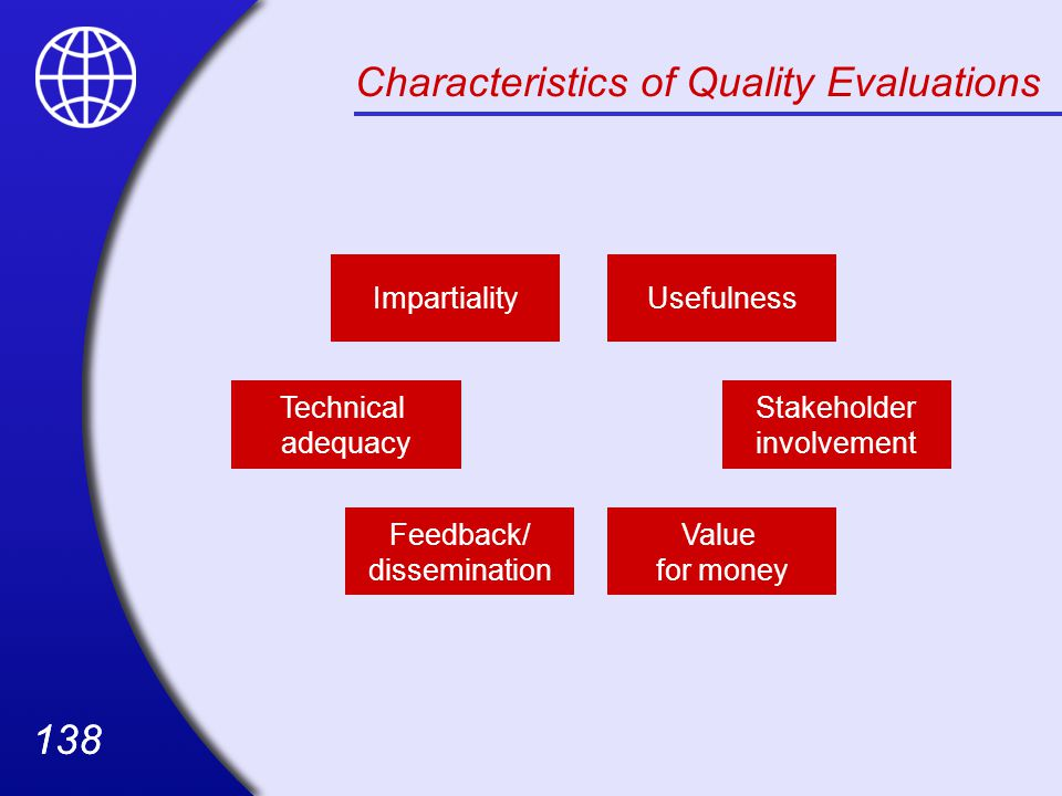 138 Characteristics of Quality Evaluations Feedback/ dissemination Technical adequacy Value for money Stakeholder involvement UsefulnessImpartiality