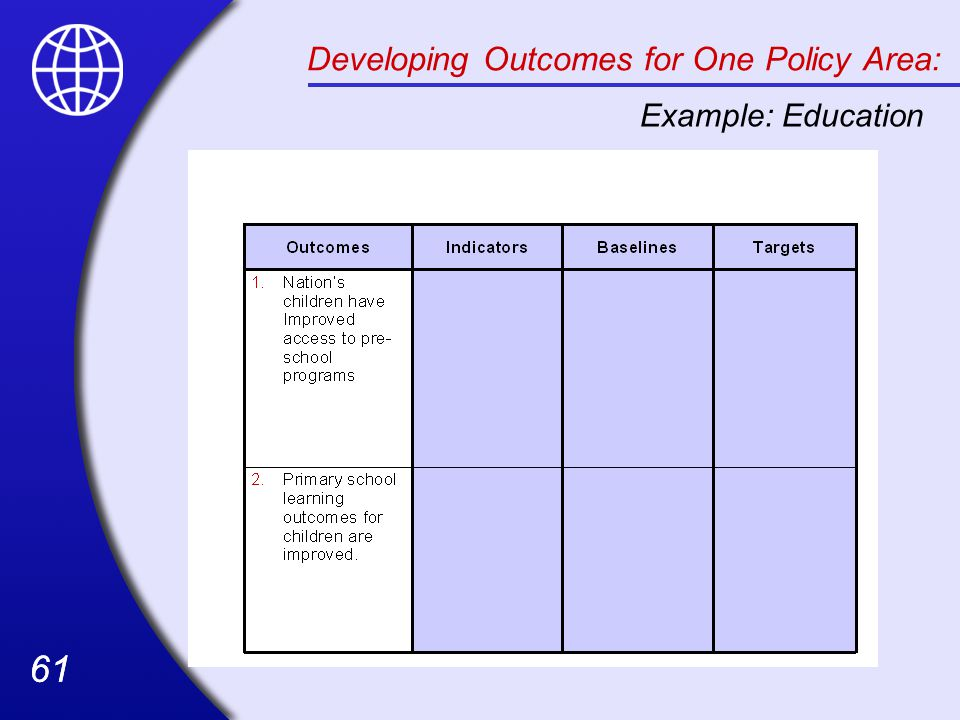 61 Developing Outcomes for One Policy Area: Example: Education