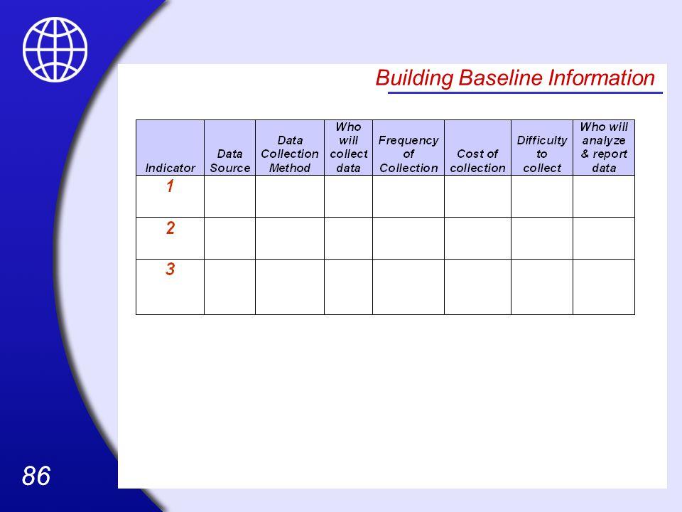 86 84 Building Baseline Information
