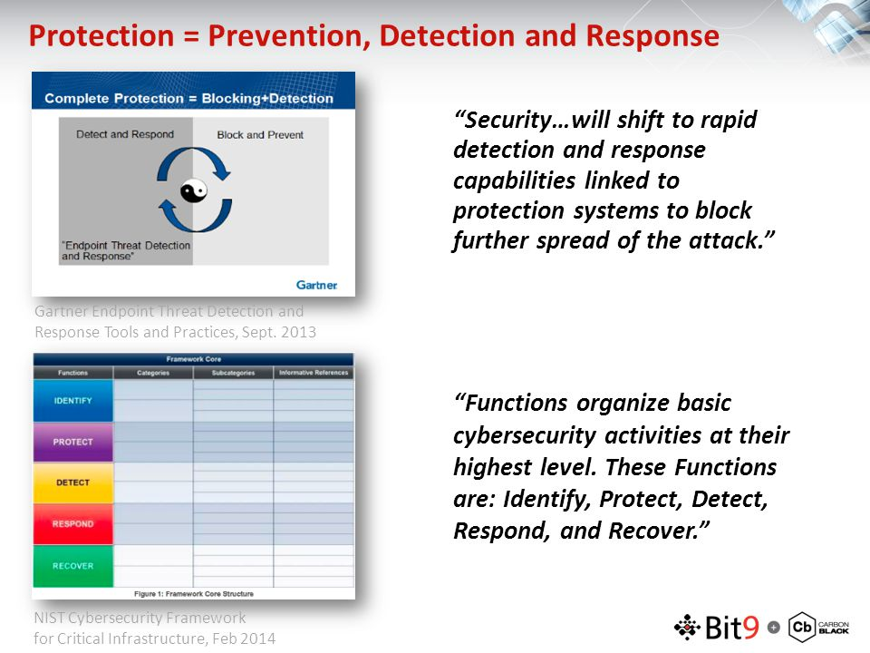 Protection = Prevention, Detection and Response Security…will shift to rapid detection and response capabilities linked to protection systems to block further spread of the attack. Functions organize basic cybersecurity activities at their highest level.