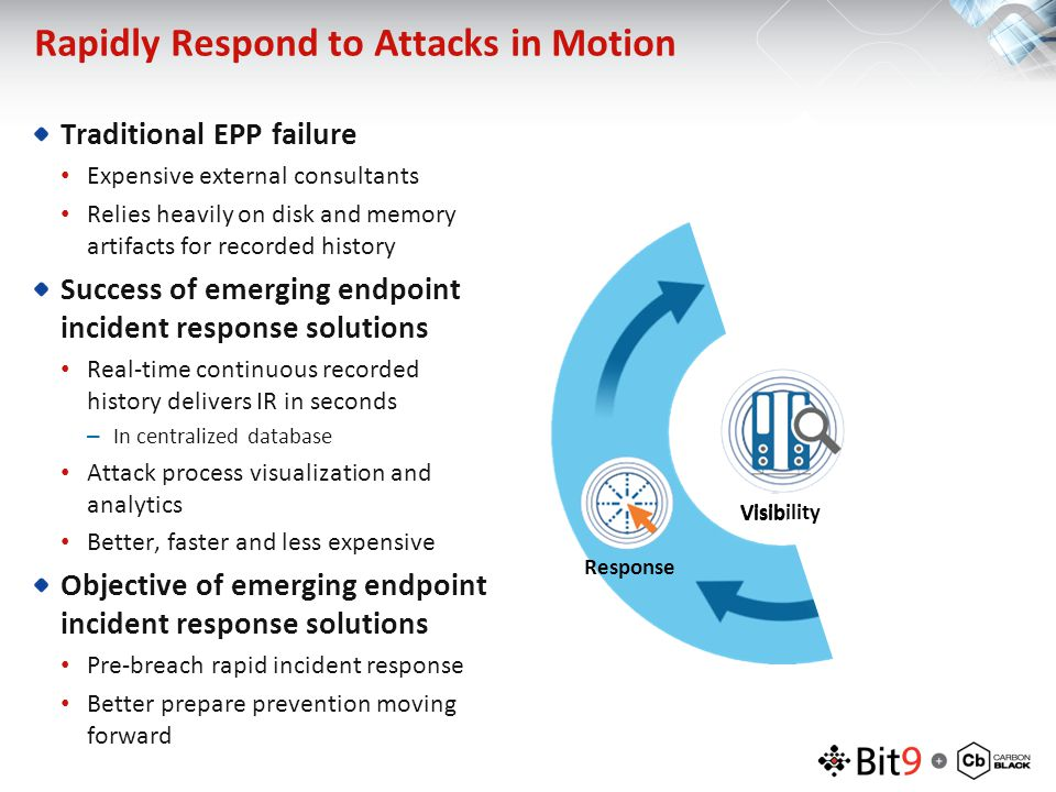 Prevention Visibility Detection Response Visibility Rapidly Respond to Attacks in Motion Traditional EPP failure Expensive external consultants Relies