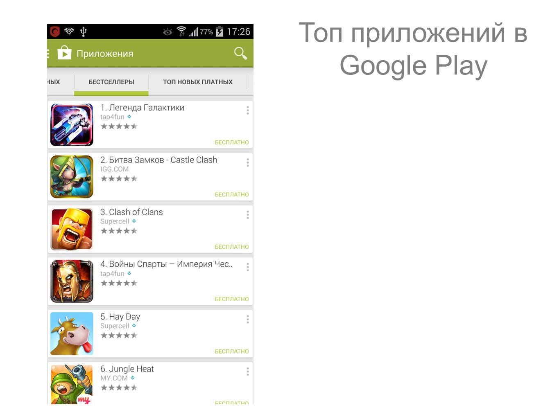 Топ приложений в Google Play