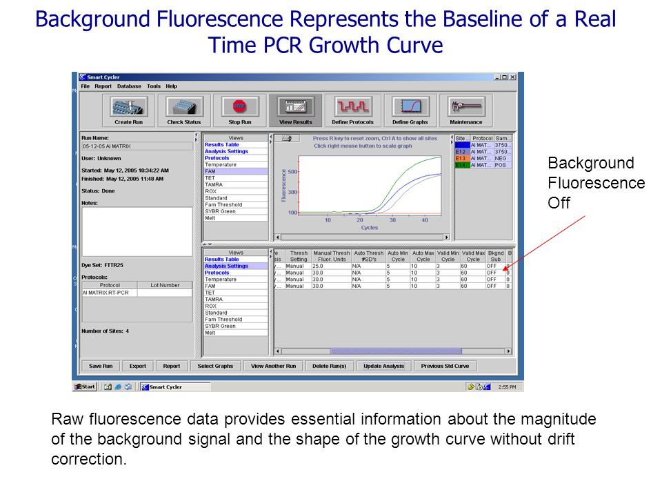 Background Fluorescence Represents the Baseline of a Real Time PCR Growth Curve Raw fluorescence data provides essential information about the magnitude of the background signal and the shape of the growth curve without drift correction.