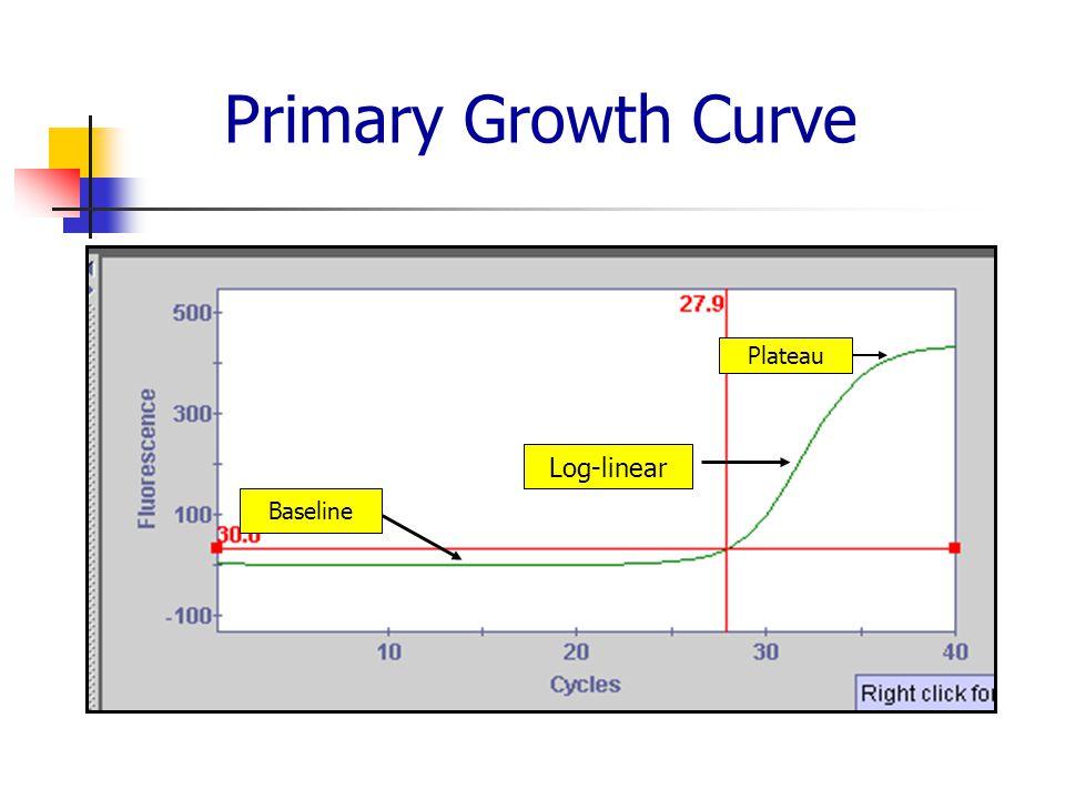 Log-linear baseline Primary Growth Curve Baseline Log-linear Plateau