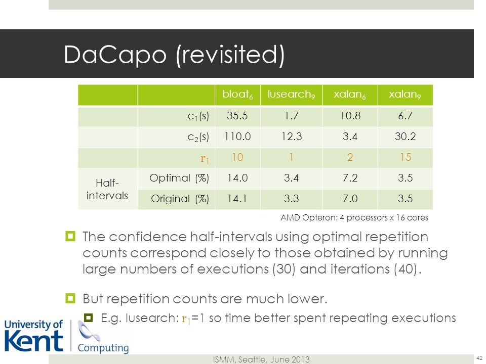 ISMM, Seattle, June 2013 DaCapo (revisited)  The confidence half-intervals using optimal repetition counts correspond closely to those obtained by running large numbers of executions (30) and iterations (40).