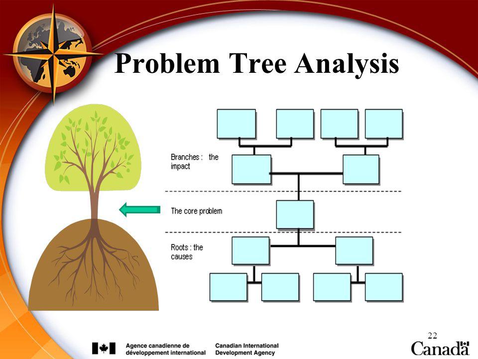 Problem Tree Analysis 22