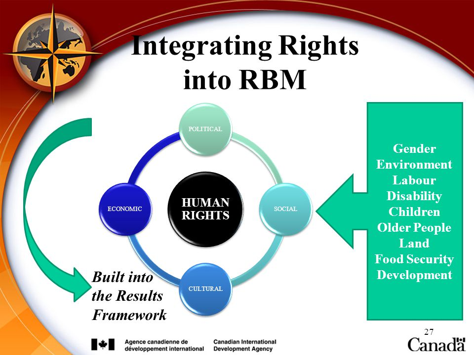 Integrating Rights into RBM HUMAN RIGHTS POLITICALSOCIALCULTURALECONOMIC 27 Gender Environment Labour Disability Children Older People Land Food Secur