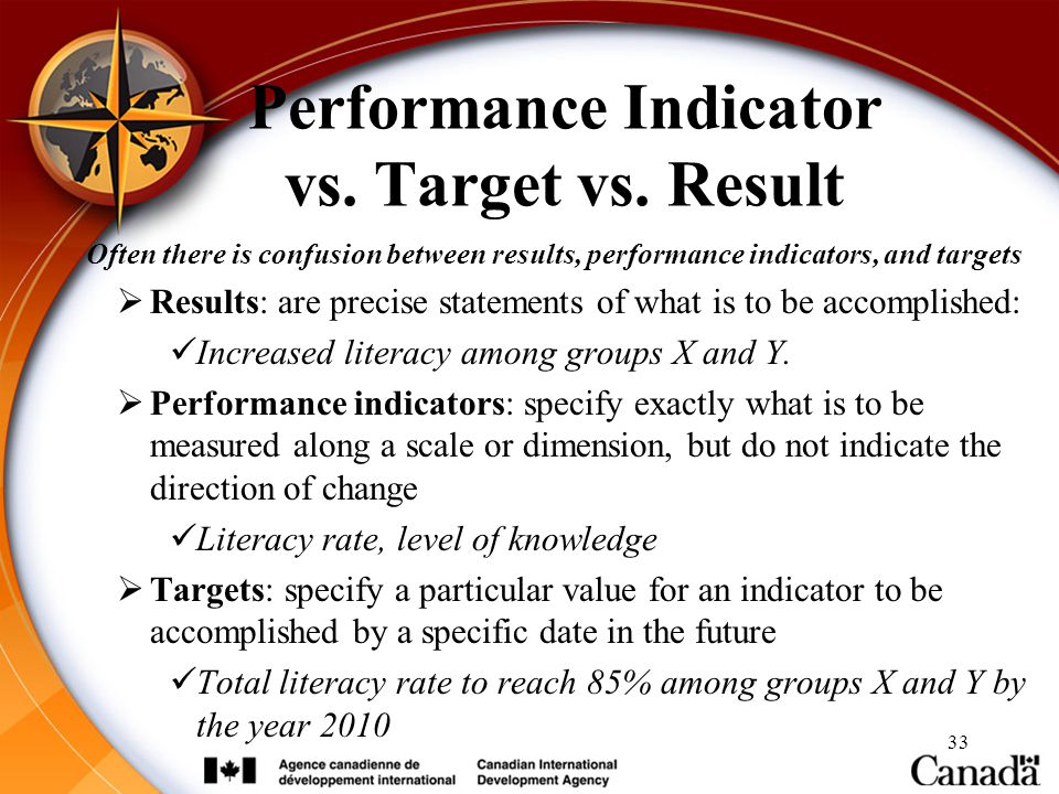 33 Performance Indicator vs. Target vs. Result Often there is confusion between results, performance indicators, and targets  Results: are precise st