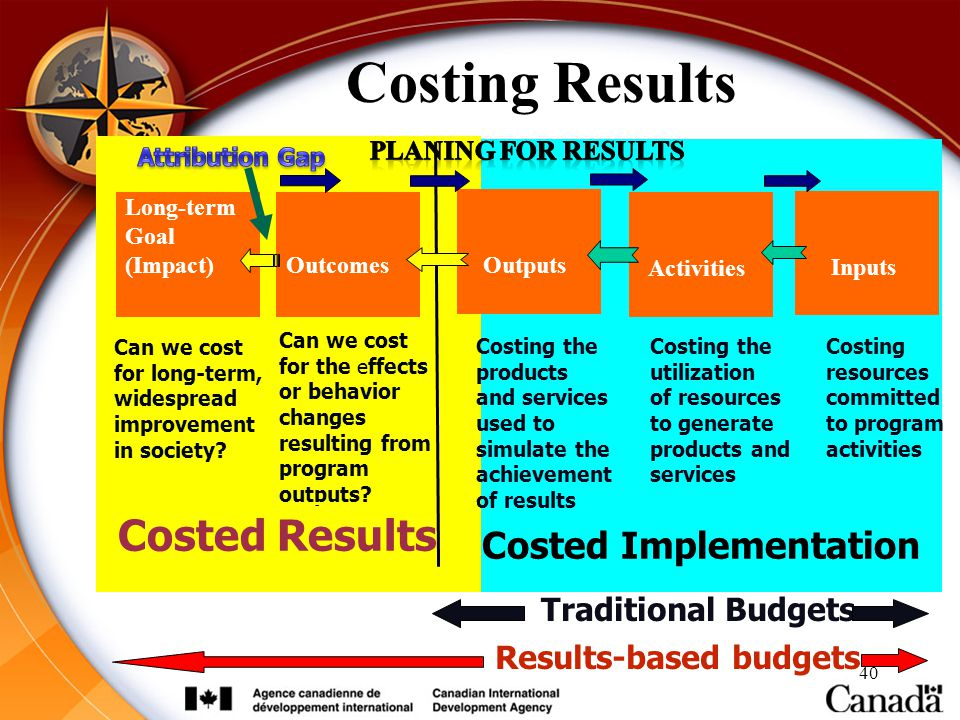 40 Outcomes Outputs Can we cost for long-term, widespread improvement in society? Can we cost for the effects or behavior changes resulting from progr