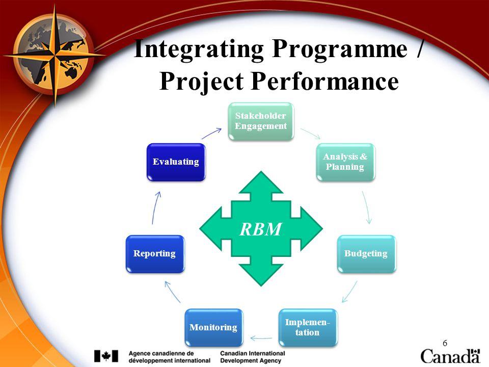 Integrating Programme / Project Performance 6 Stakeholder Engagement Analysis & Planning Budgeting Implemen- tation MonitoringReportingEvaluating RBM