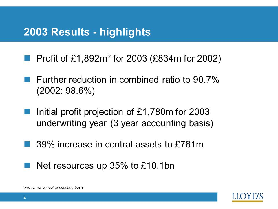 4 2003 Results - highlights Profit of £1,892m* for 2003 (£834m for 2002) Further reduction in combined ratio to 90.7% (2002: 98.6%) Initial profit pro