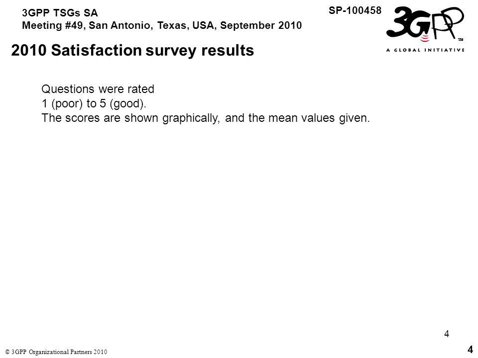 25 3GPP TSGs SA Meeting #49, San Antonio, Texas, USA, September 2010 SP-100458 © 3GPP Organizational Partners 2010 25 2010 Satisfaction survey results 3GPP Tools - administrative information How do you rate the 3GPP website search tools.